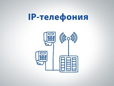 fee53345025 IP-ТЕЛЕФОНІЯ