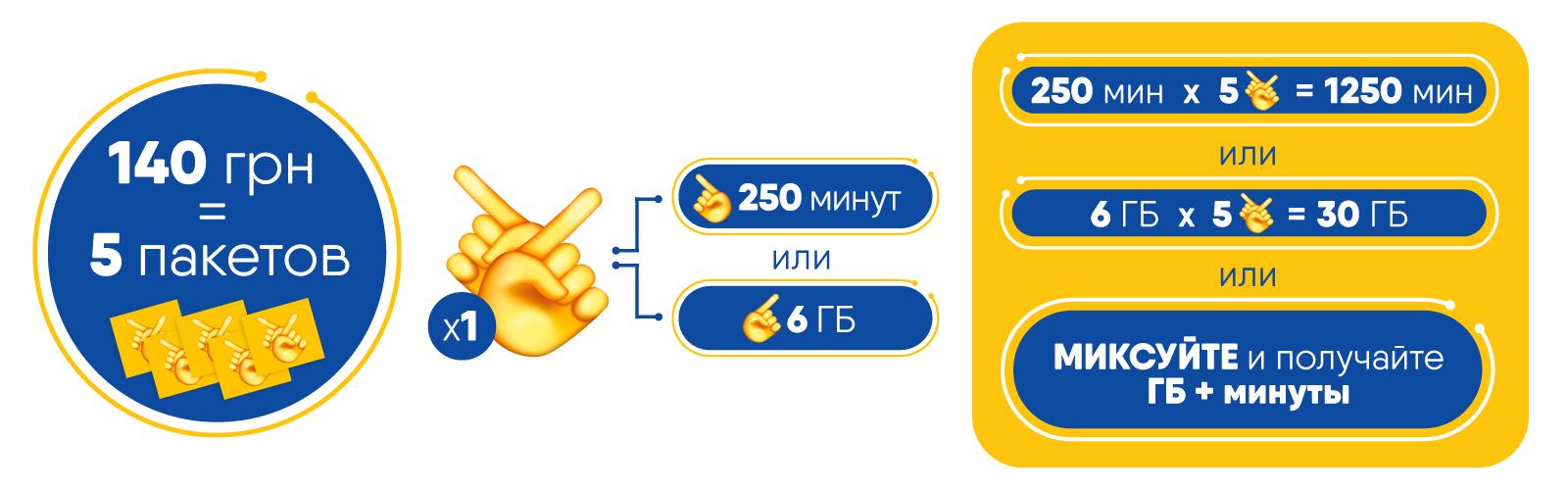 Вывод сайт в топ гугла Синельниковская улица создание сайтов мобильный